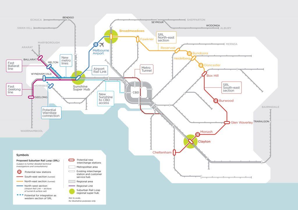 Victorias Future Rail Network